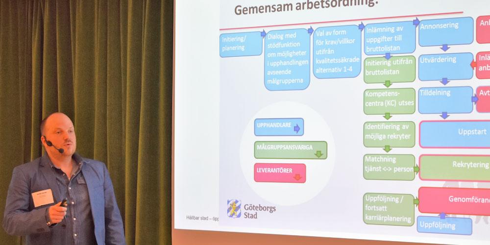 Sami Thuresson på seminariet Matchat och Hållbart